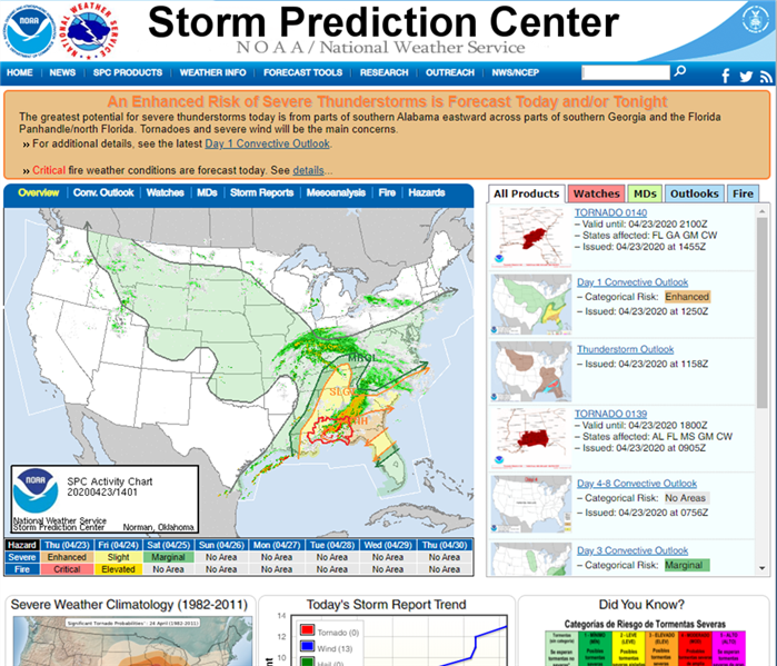 National Weather Service Storm Prediction